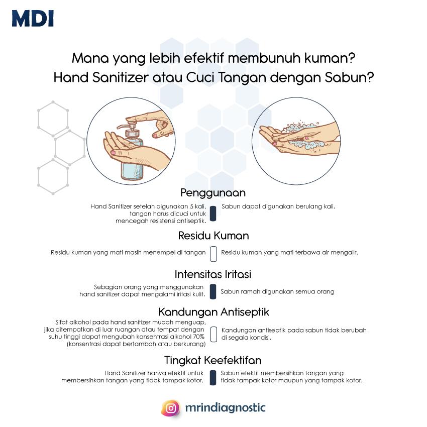 Hand Sanitizer vs Cuci Tangan MDI